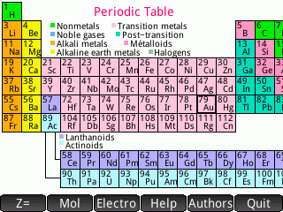 Touch periodic table 332 10637 detailed information screenshot screenshot urtaz Image collections
